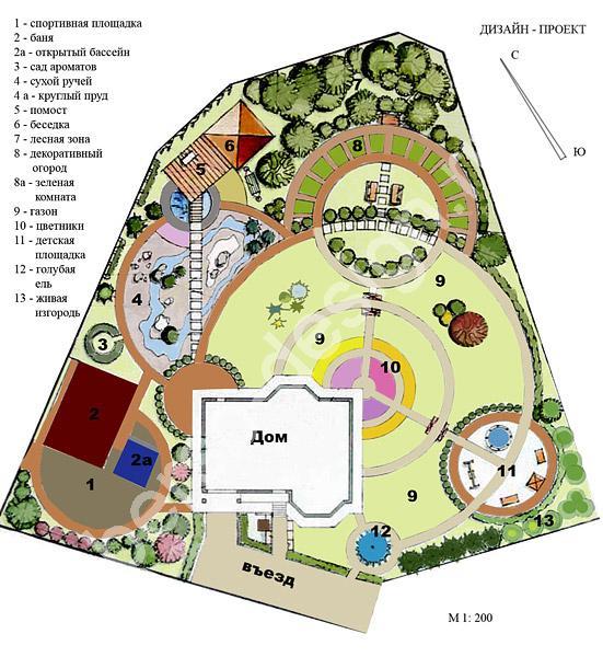 Ландшафтный дизайн создание проекта