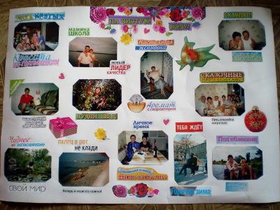 Плакат на юбилей своими руками с фото